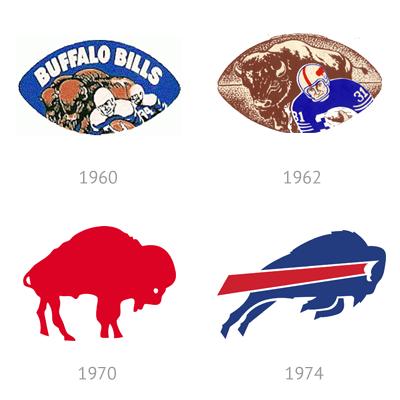bills-logo-history