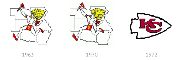 cheiefs-logo-history