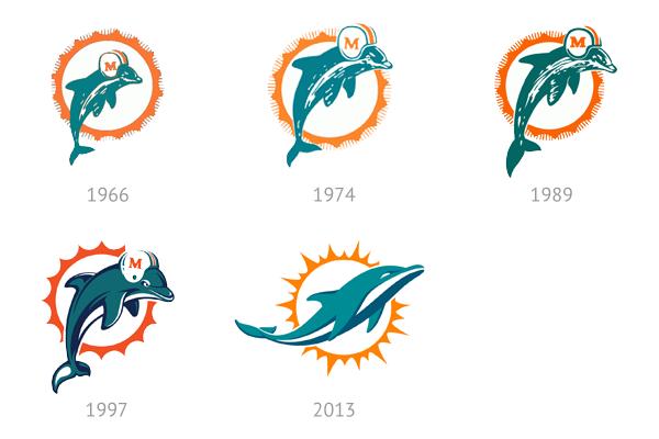 dolphins-logo-history