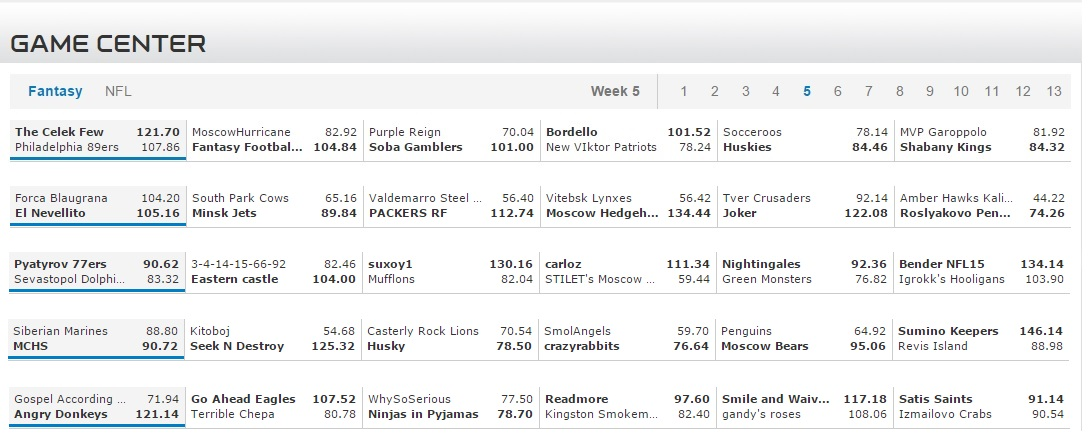 F&G Week 5 Results