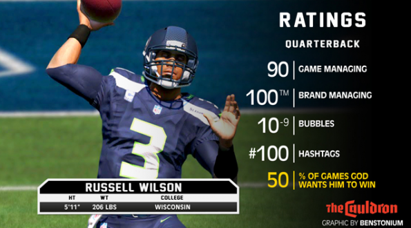 Russell_Wilson