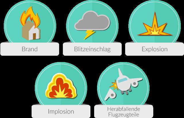 wohngebaeudeversicherung_feuer