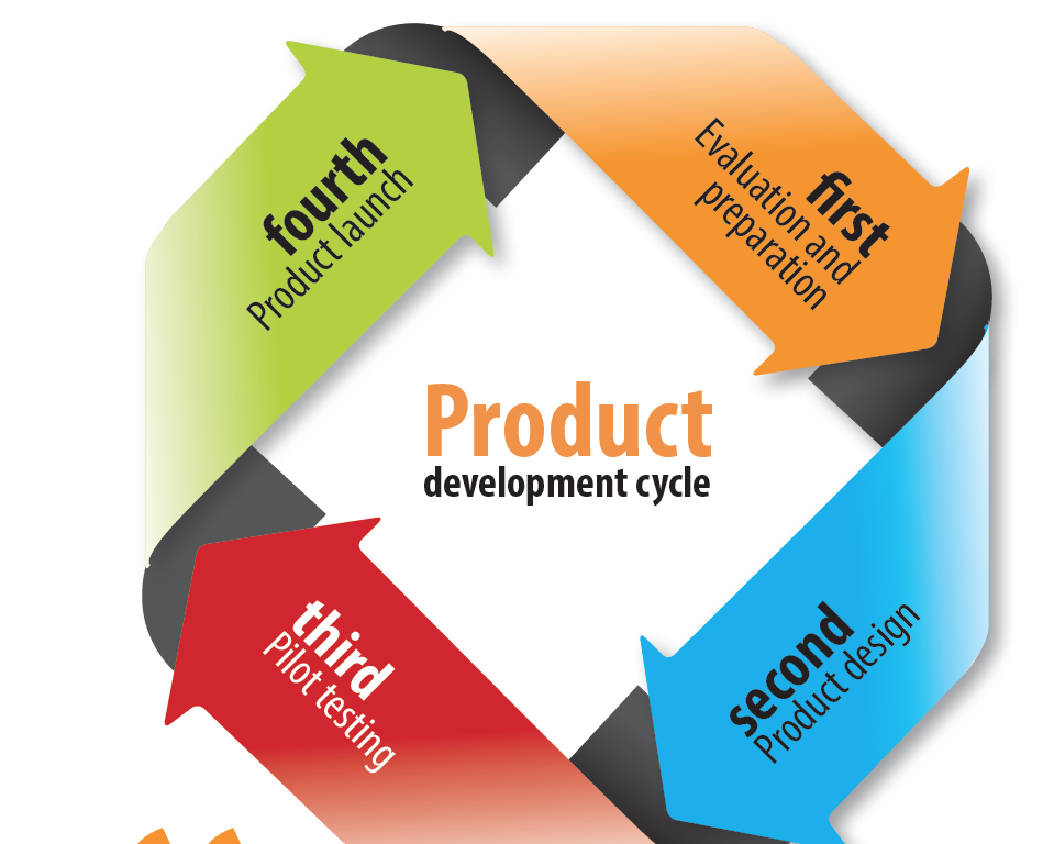 SME product development – Financial Sector Deepening