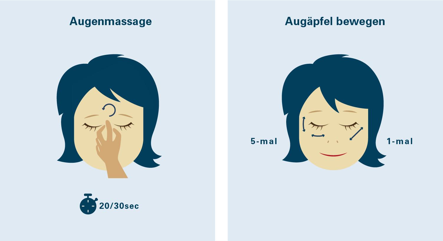 Augentraining schematisch dargestellt - Augenmassage und Augäpfel-Bewegen.