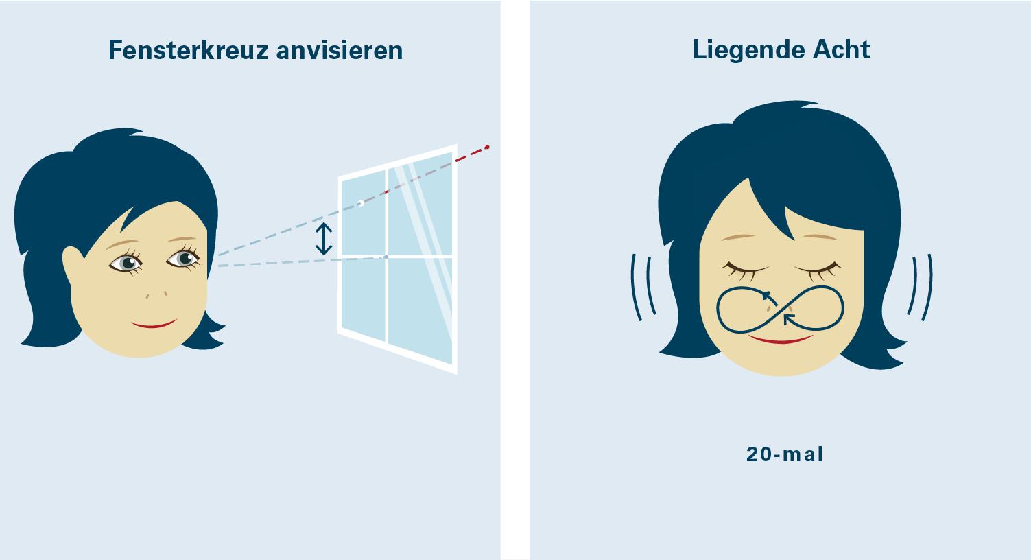 Augentraining schematisch dargestellt - Fensterkreuz und Liegende Acht.