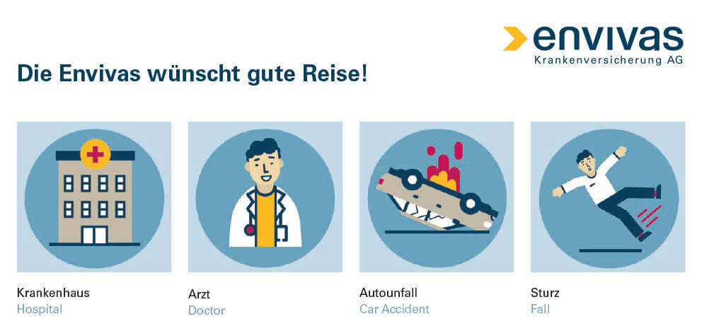Krankenhaus, Arzt, Autounfall und Sturz - Grafische Darstellung