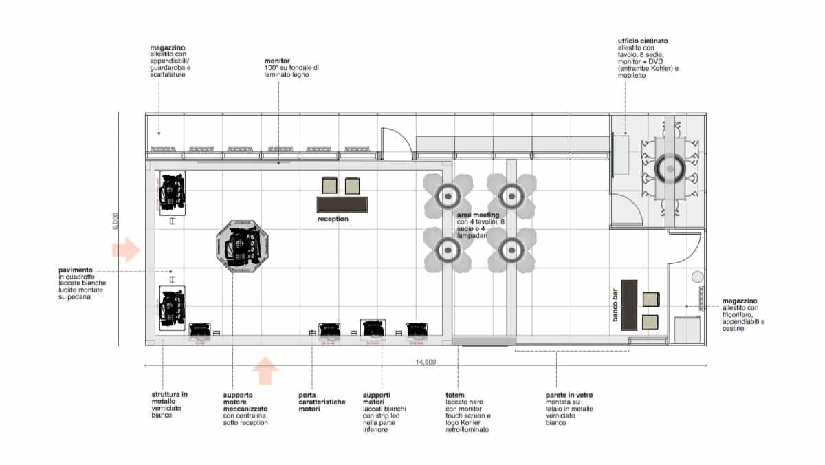Exhibition stand design for Kohler Engines | Genius Progetti
