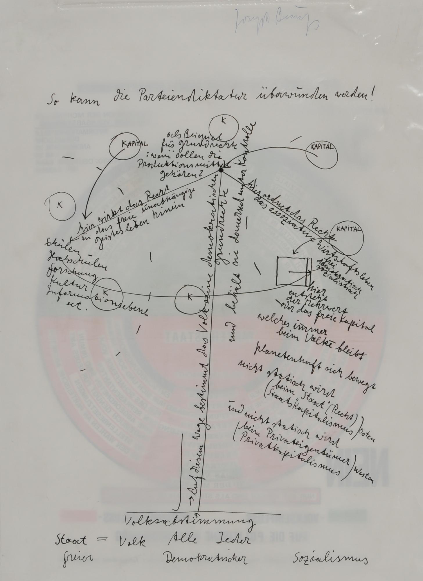 Beuys Joseph, So kann die Parteiendiktatur überwunden werden