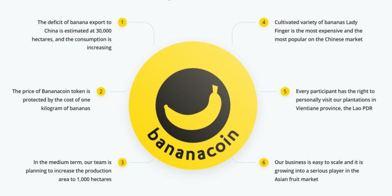 bananacoin goals