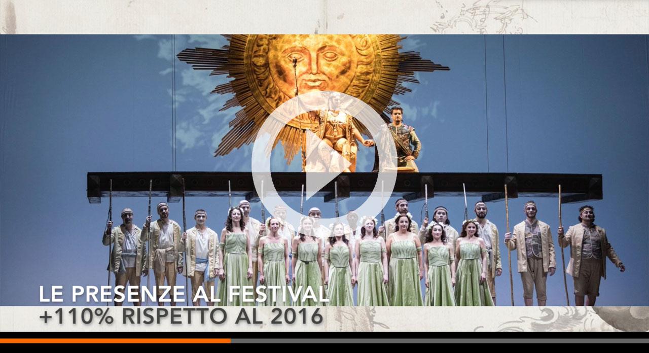 Monteverdiane, +110% di presenze al Festival e +20% di visitatori al Museo del Violino con 'Monteverdi e Caravaggio'