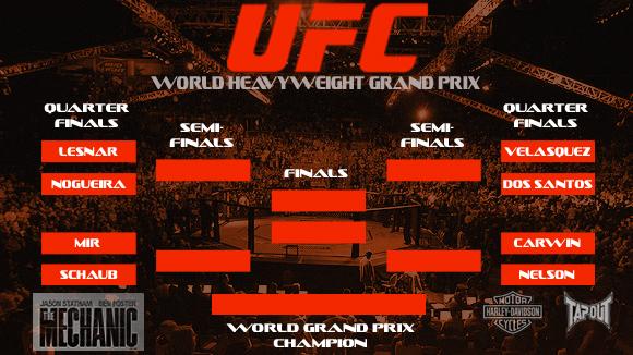 Come sarebbe un UFC GranPrix? 1