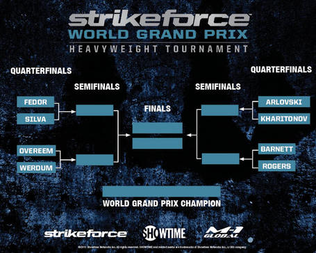 Torneo Strikeforce HW: si farà ! 1