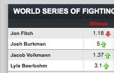 World Series of Fighting 3 Fitch vs. Burkman