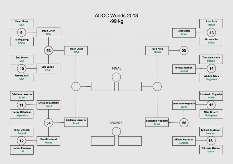 ADCC_day-one-99