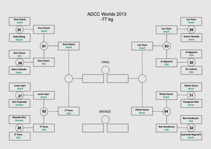 ADCC_day-one-77