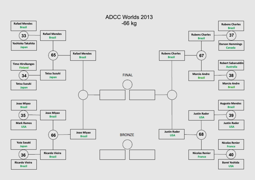 ADCC_day-one-66