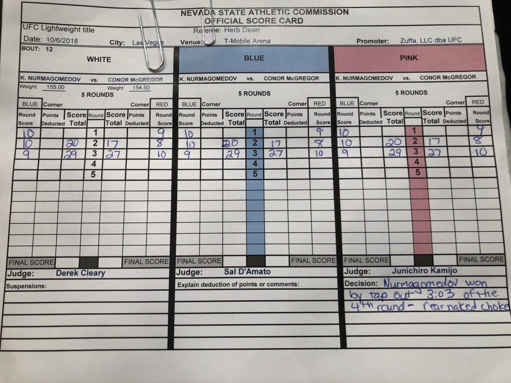 Risultati UFC 229: Conor Mcgregor vs Khabib Nurmagomedov 3