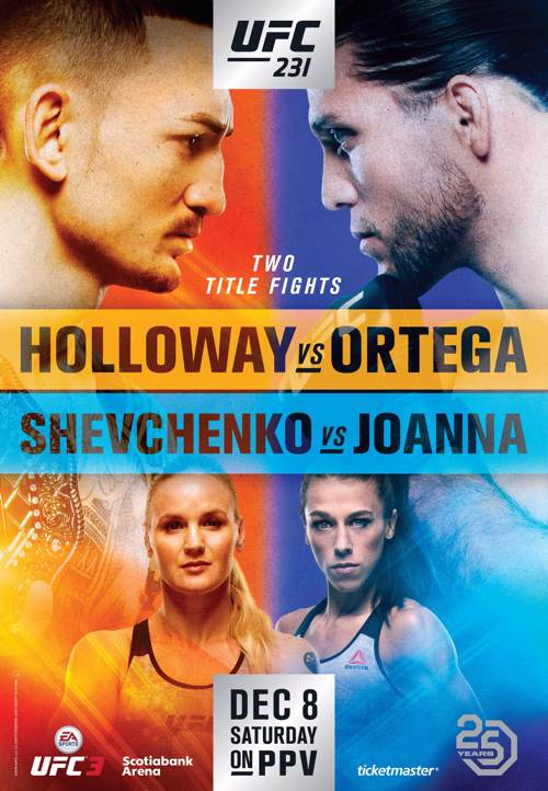 RISULTATI UFC 231: HOLLOWAY VS ORTEGA 1