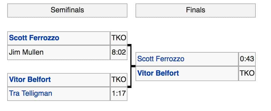 UFC 12: Judgement Day Risultati & Commenti 6