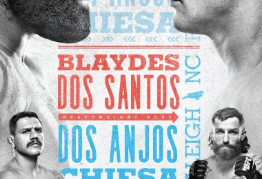 Risultati UFC Fight Night: Blaydes vs. dos Santos 10
