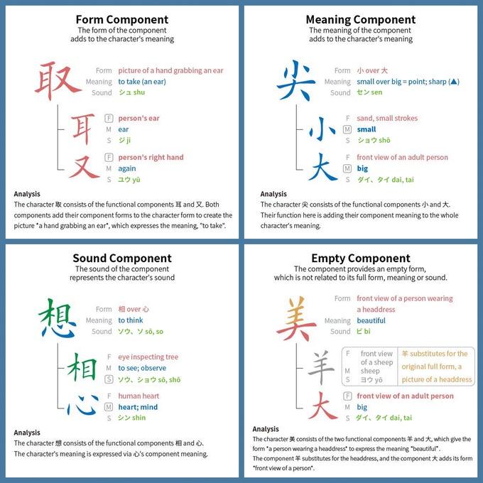 outlier_kanji