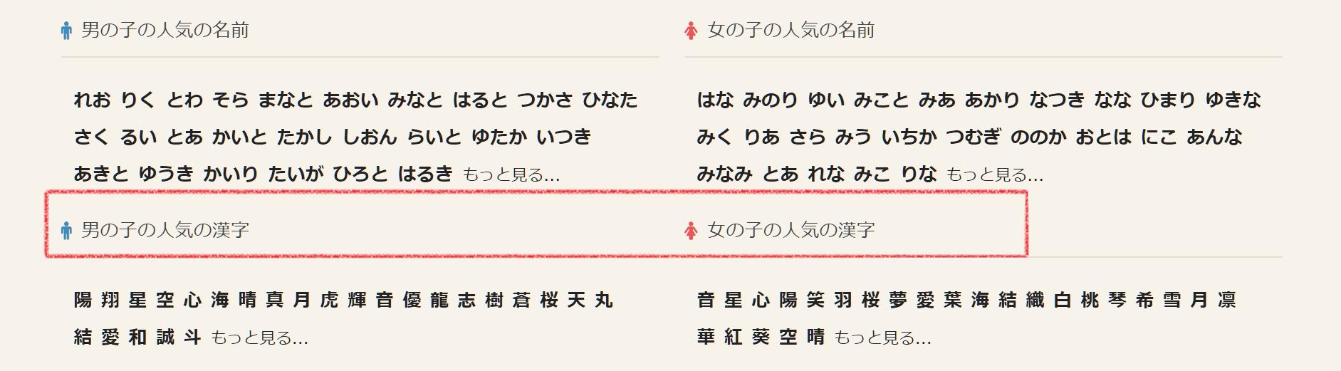 namedictionary popular kanji