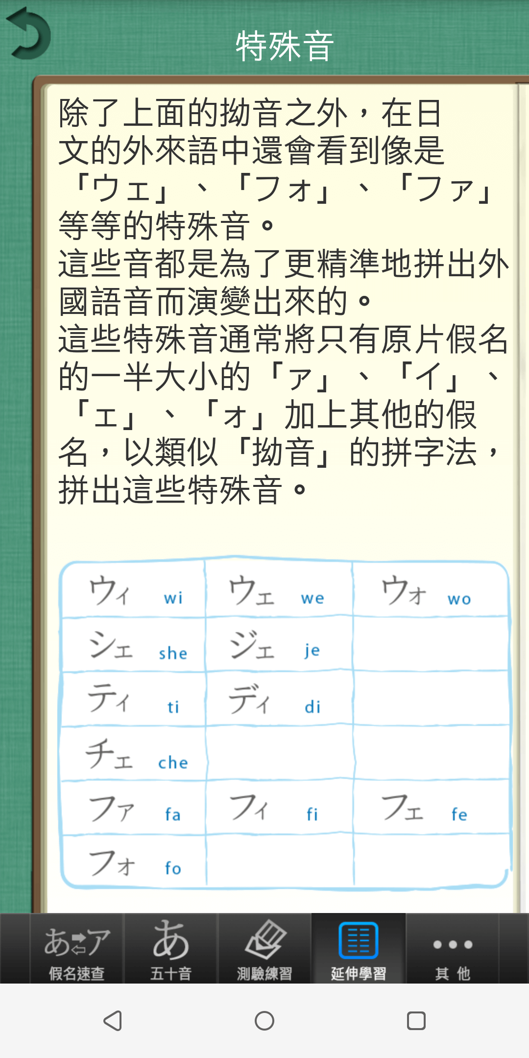 introduce of special Japanese syllabary