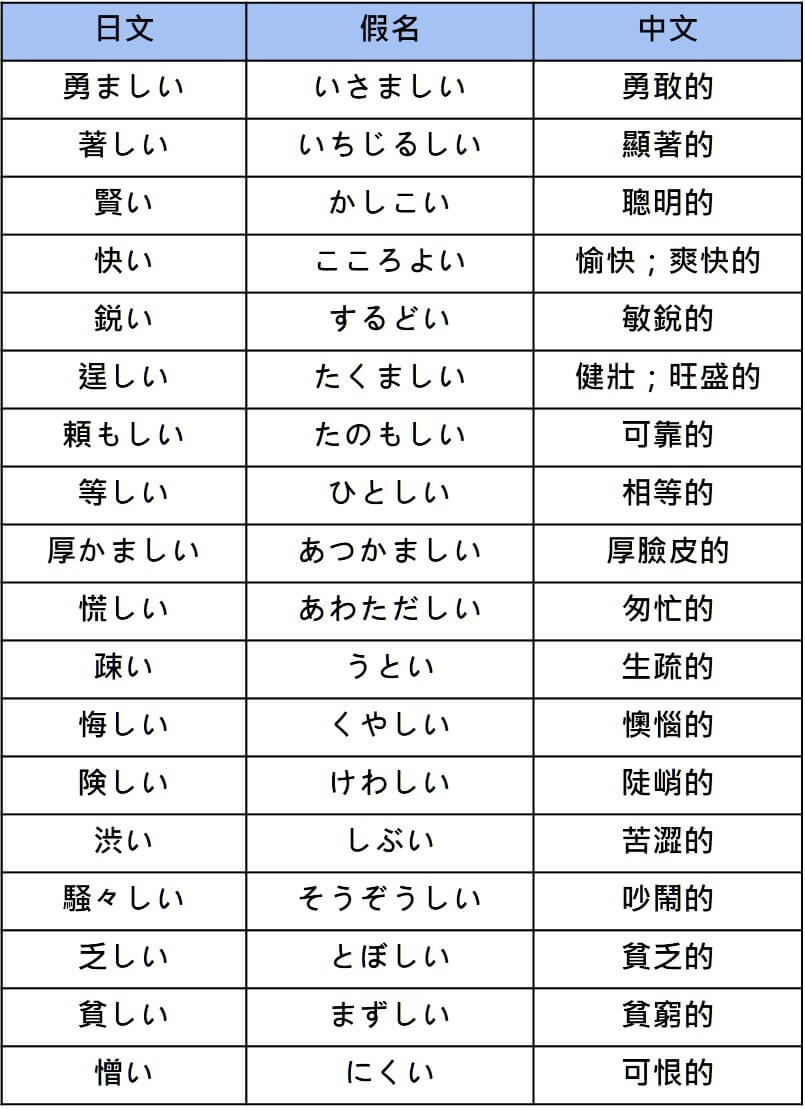 N2 vocabularies adj