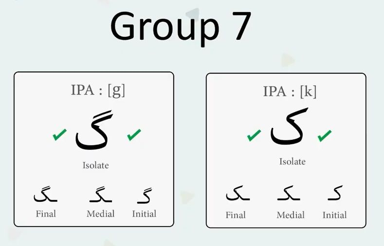 How to Write and Pronounce Arabic Alphabet | The Glossika Blog