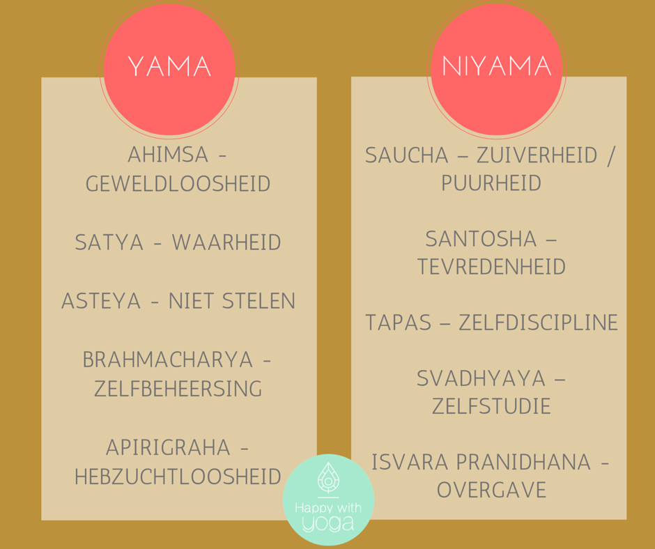 Yama's en Niyama's