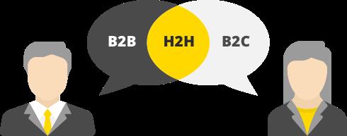H2H feeling im b2b geschäft