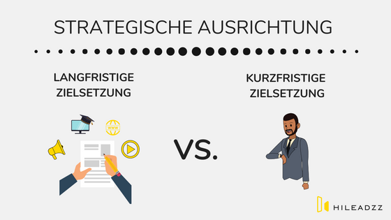 marketing sales zeit
