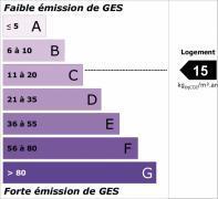 Vente loft Marseille T3 13013 130m²_ges