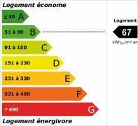 Vente loft Marseille T3 13013 130m²_dpe