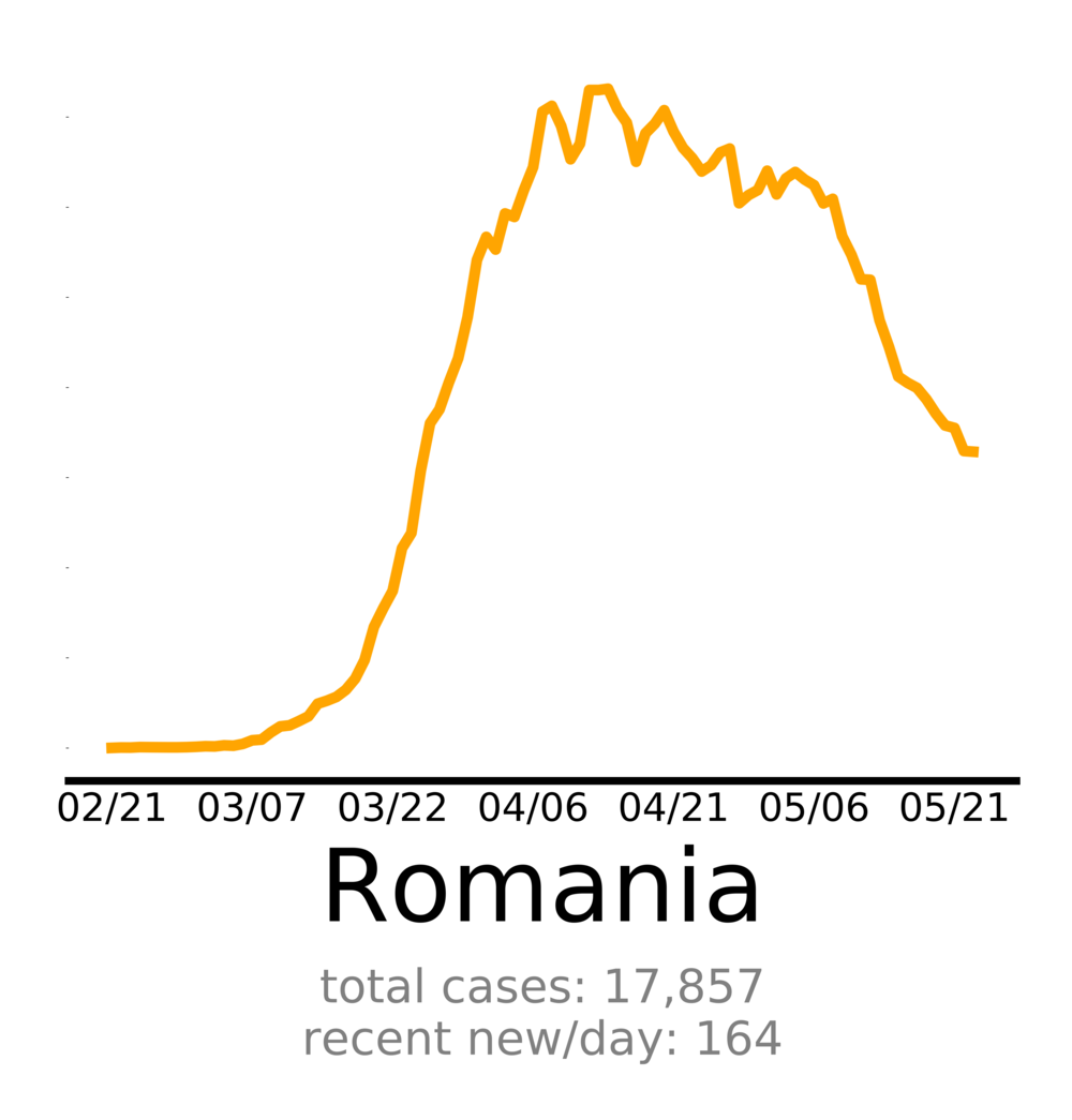 Romania_05_24