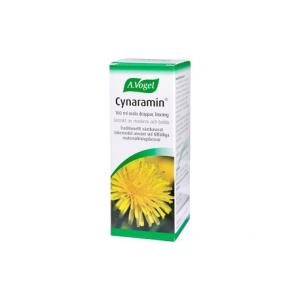 cynamin