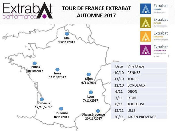 Tour de France des formations Extrabat