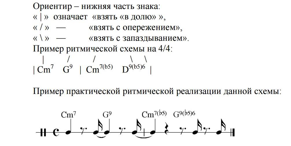 Григорий Бондаренко Главный ход джаза jazzpeople