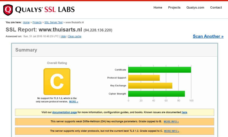 veiligheid van je website