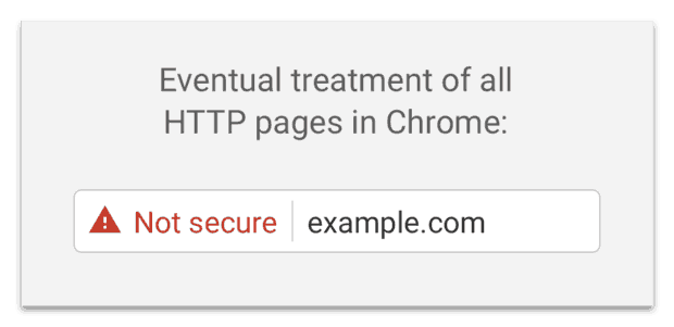 onveilige websites