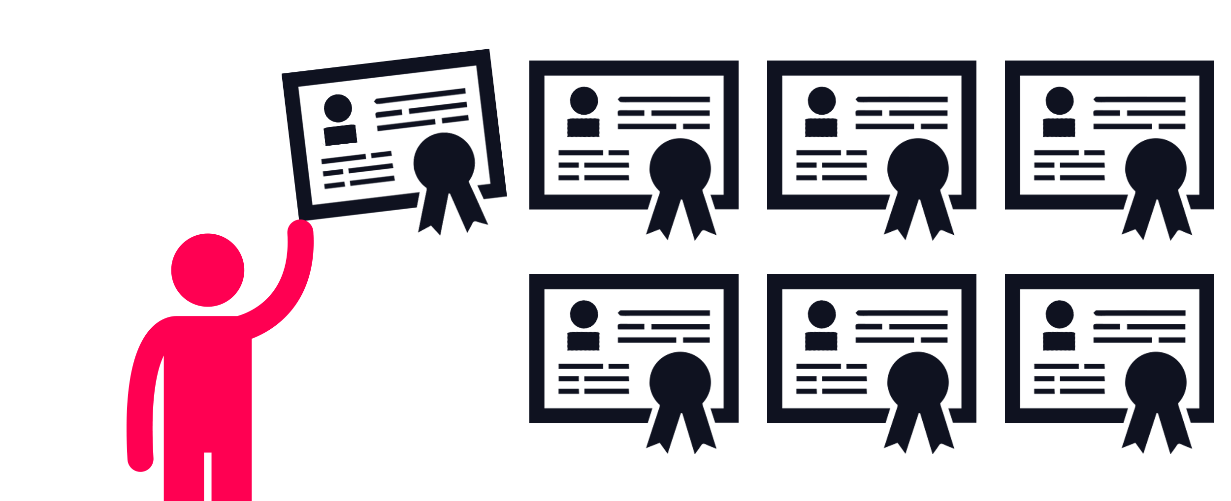 10 Marketing Certifications That Can Land You a Job at Ladder