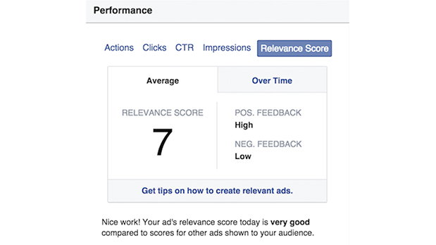 Relevance Score of Facebook Ads