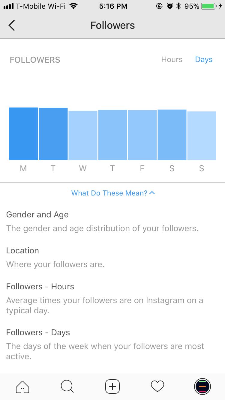 Using Instagram Insights