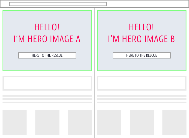 Landing Page A/B Test Example