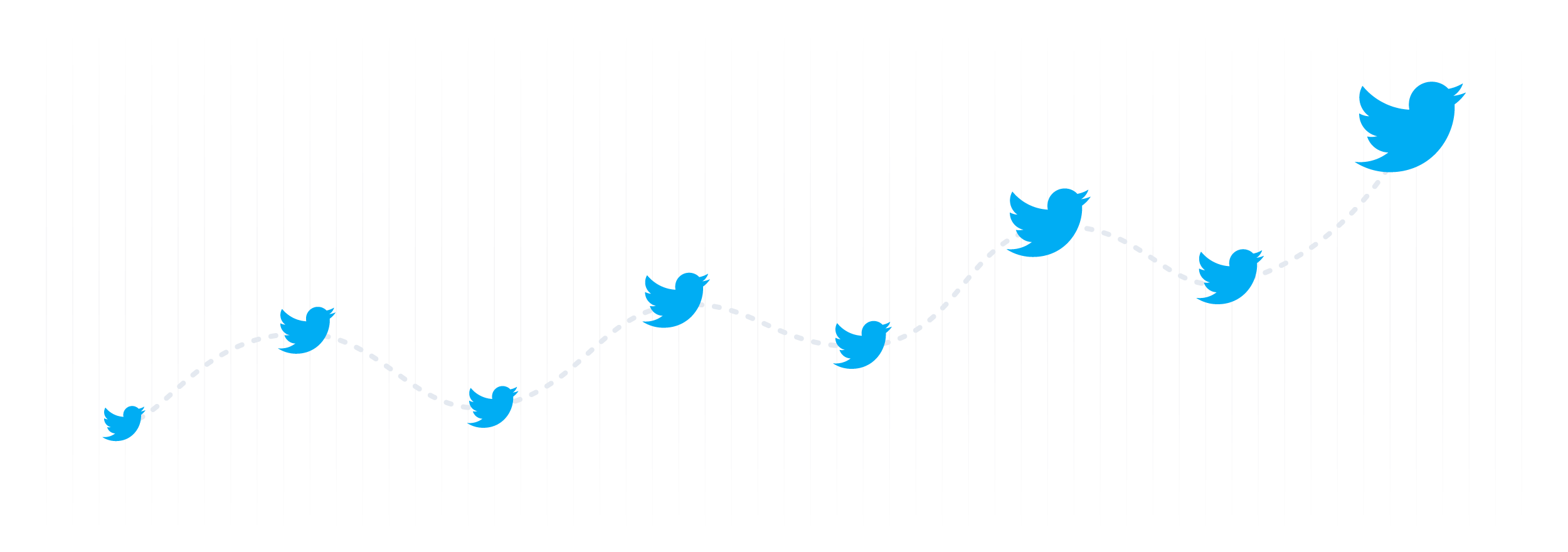 Setting Up Your First Twitter Advertising Campaign - A Step-by-Step Guide