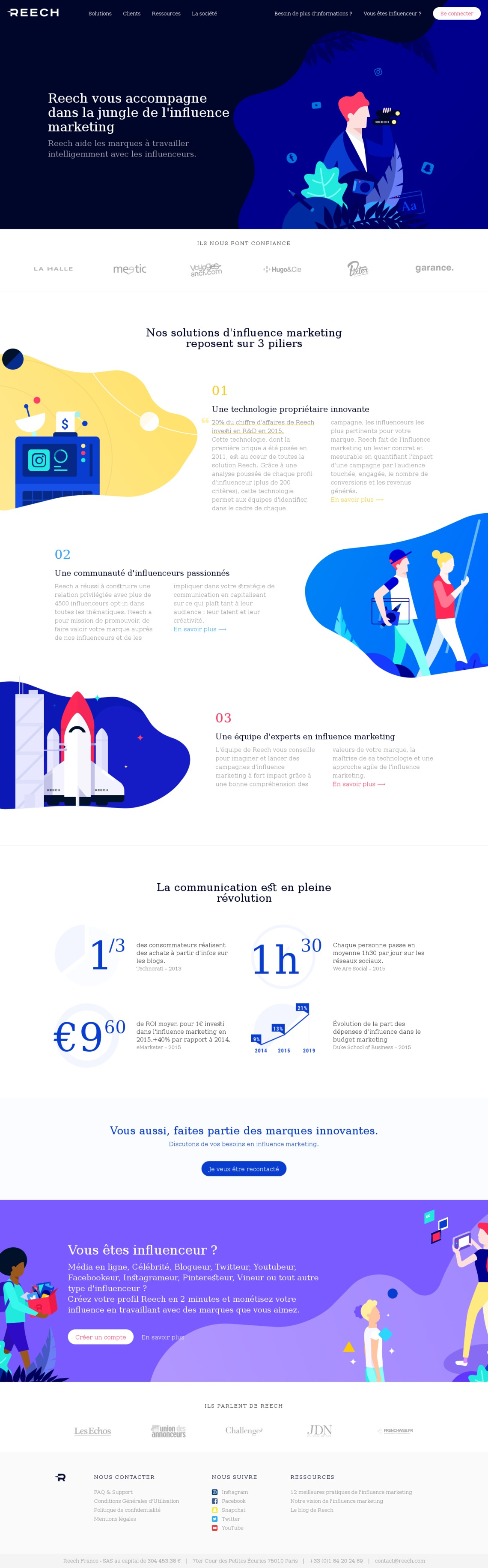 Reech - Solution innovante d'influence marketing