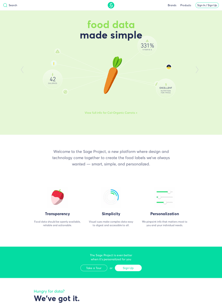 Sage Project | Food Data Made Simple