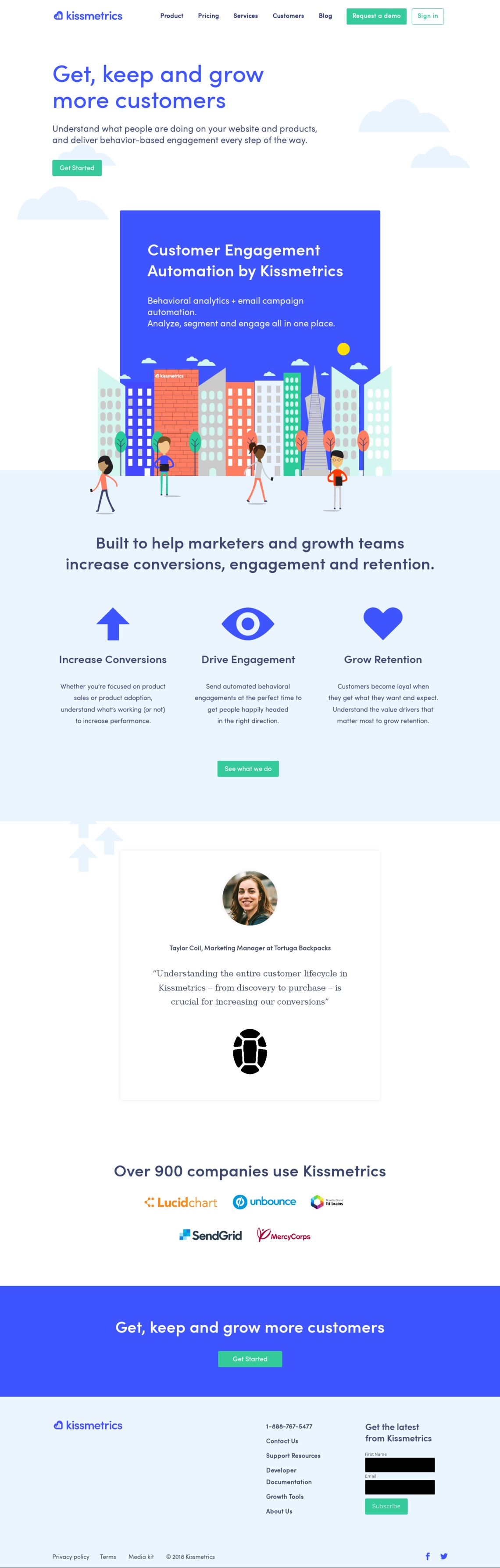 Kissmetrics | Behavioral Customer Engagement Automation