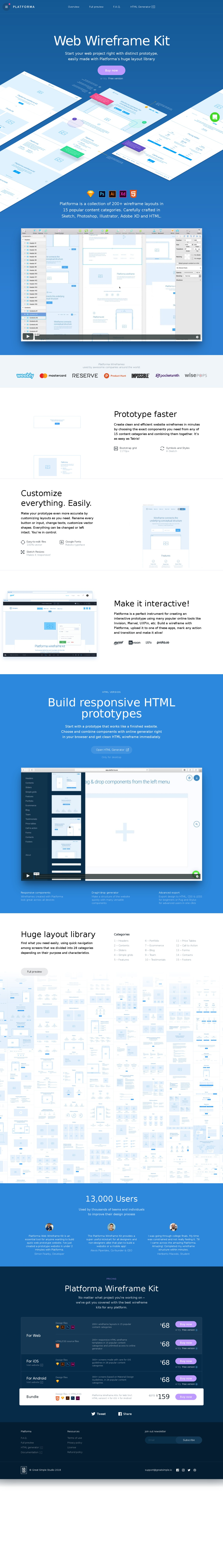 Platforma Web Wireframe Kit