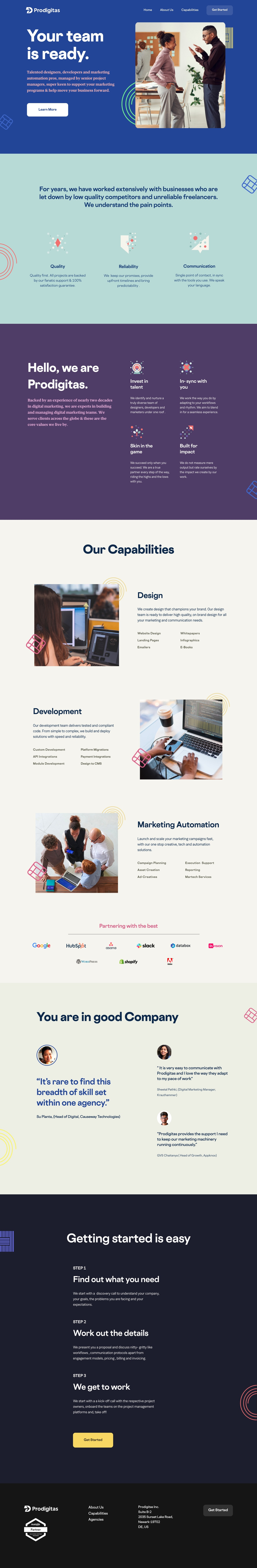 Digital Marketing Support Teams by Prodigitas | Design, Development and Campaign Execution Support for Companies and Agencies